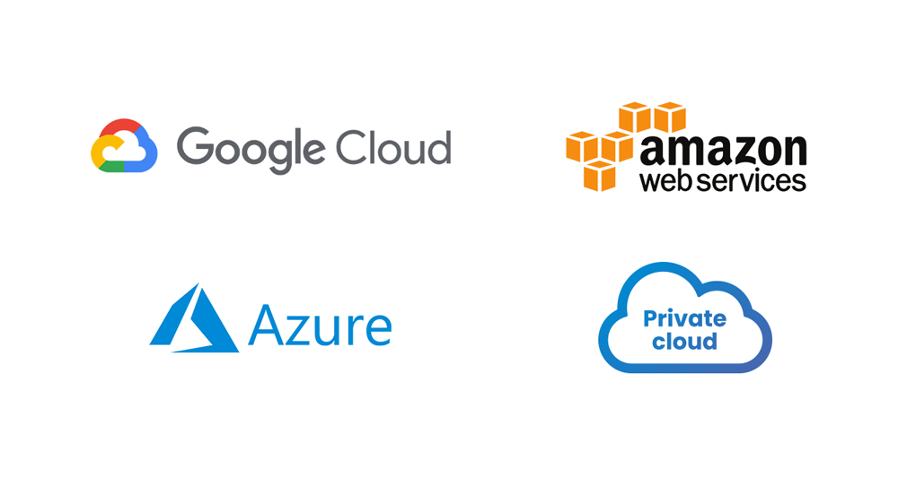 oblo cloud deployment private google amazon azure industrial iot technology si services
